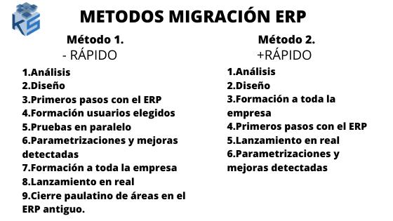 métodos de migración de un erp